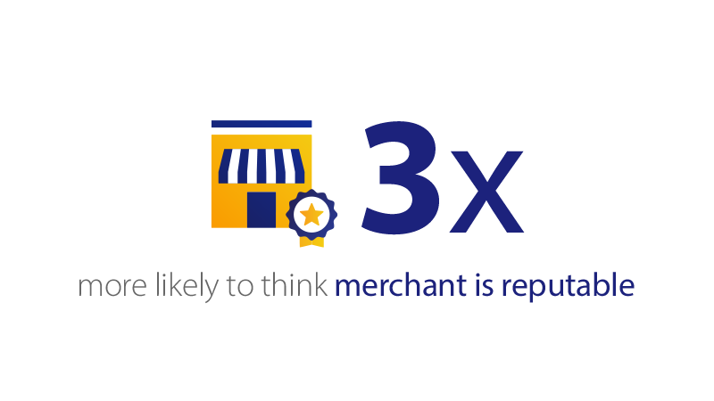 3x-merchant-reputable-800x450